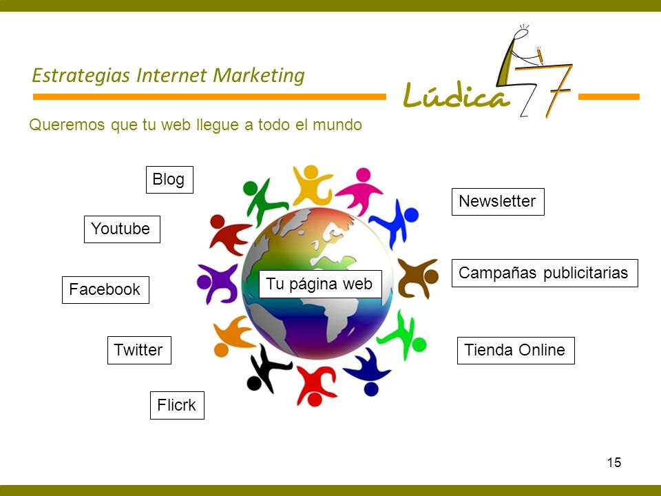 15 Estrategias Internet Marketing Tu página web Blog Youtube Facebook Twitter Flicrk Queremos que tu web llegue a todo el mundo Tienda Online Campañas publicitarias Newsletter
