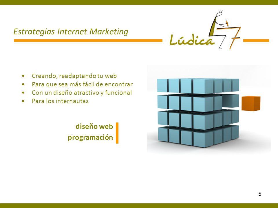 16 Estrategias Internet Marketing ¿Tienes preguntas? info@ludica7.com 981 575 359