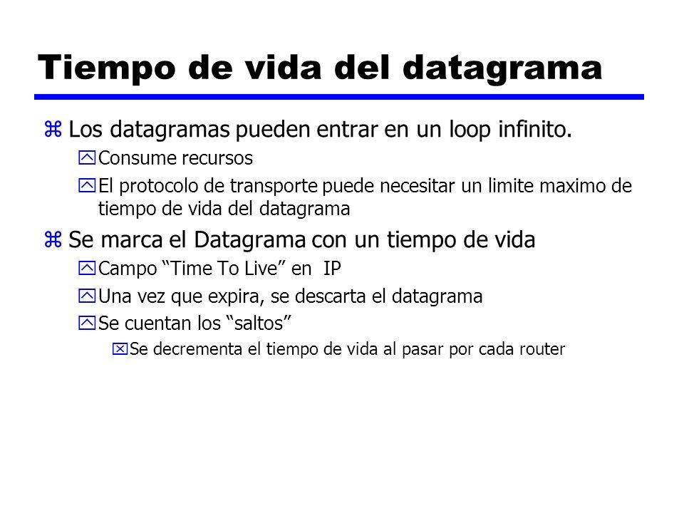 Tiempo de vida del datagrama zLos datagramas pueden entrar en un loop infinito. yConsume recursos yEl protocolo de transporte puede necesitar un limit