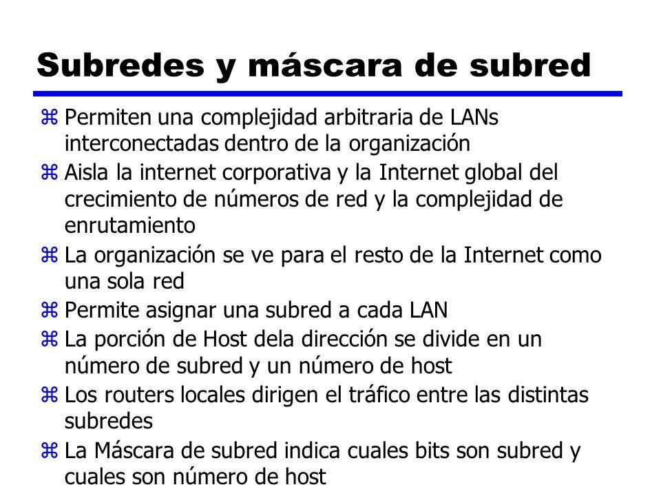 Subredes y máscara de subred zPermiten una complejidad arbitraria de LANs interconectadas dentro de la organización zAisla la internet corporativa y l