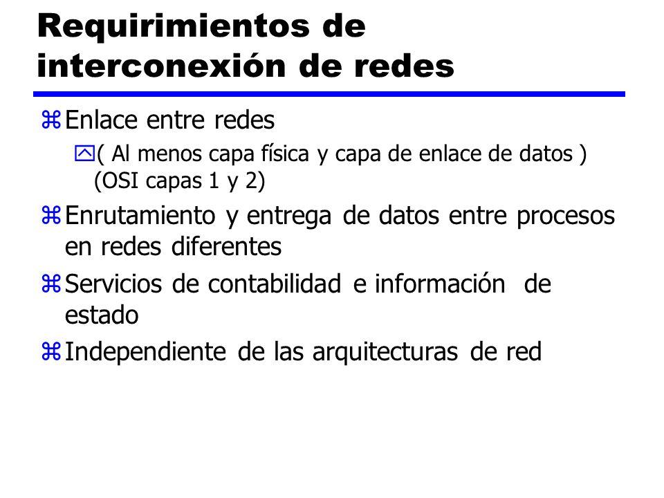 Requirimientos de interconexión de redes zEnlace entre redes y( Al menos capa física y capa de enlace de datos ) (OSI capas 1 y 2) zEnrutamiento y ent