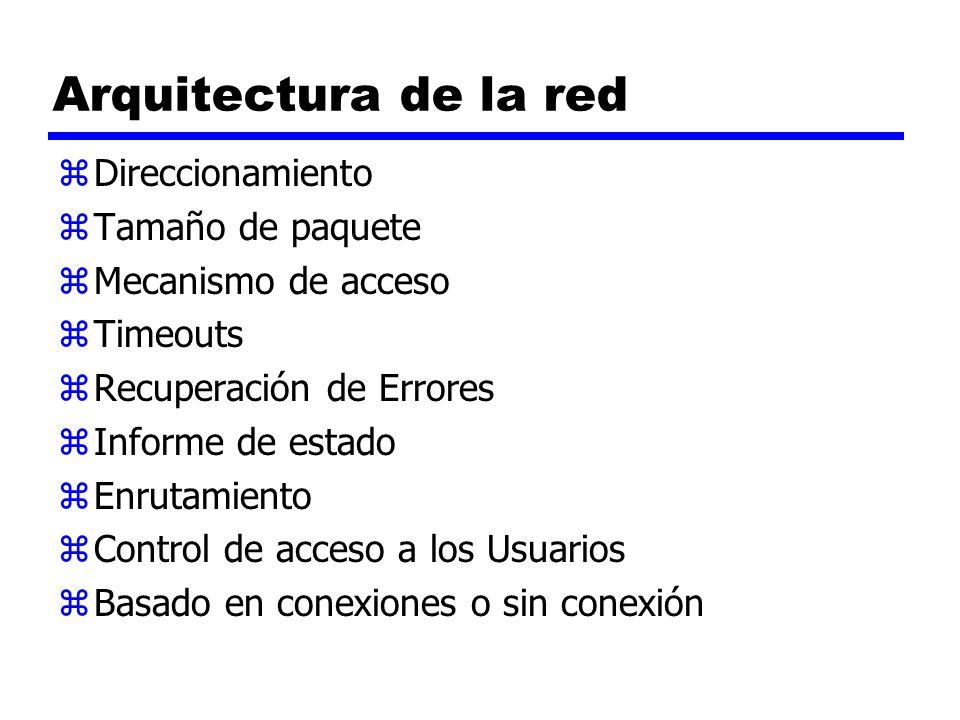 Arquitectura de la red zDireccionamiento zTamaño de paquete zMecanismo de acceso zTimeouts zRecuperación de Errores zInforme de estado zEnrutamiento z