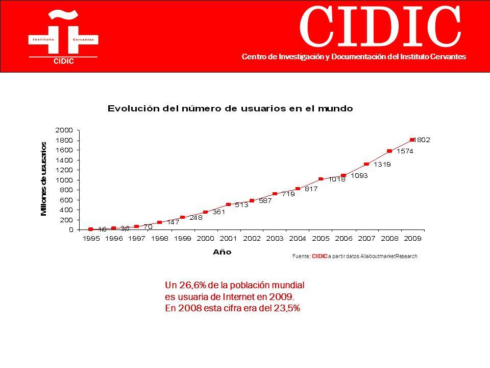 CIDIC Centro de Investigación y Documentación del Instituto Cervantes Un 26,6% de la población mundial es usuaria de Internet en 2009.