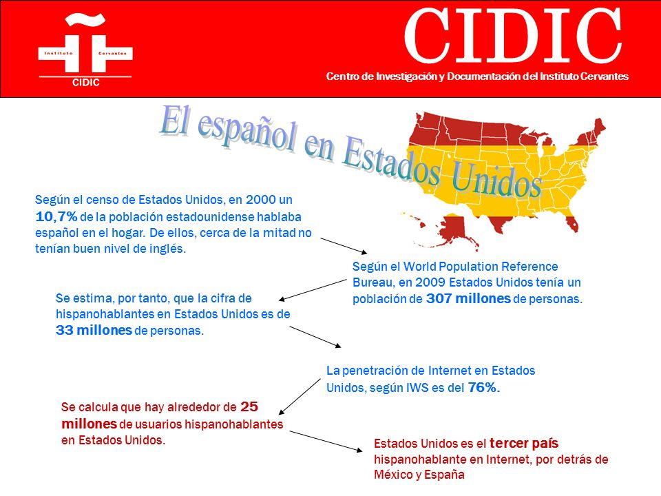 CIDIC Centro de Investigación y Documentación del Instituto Cervantes Según el censo de Estados Unidos, en 2000 un 10,7% de la población estadounidense hablaba español en el hogar.