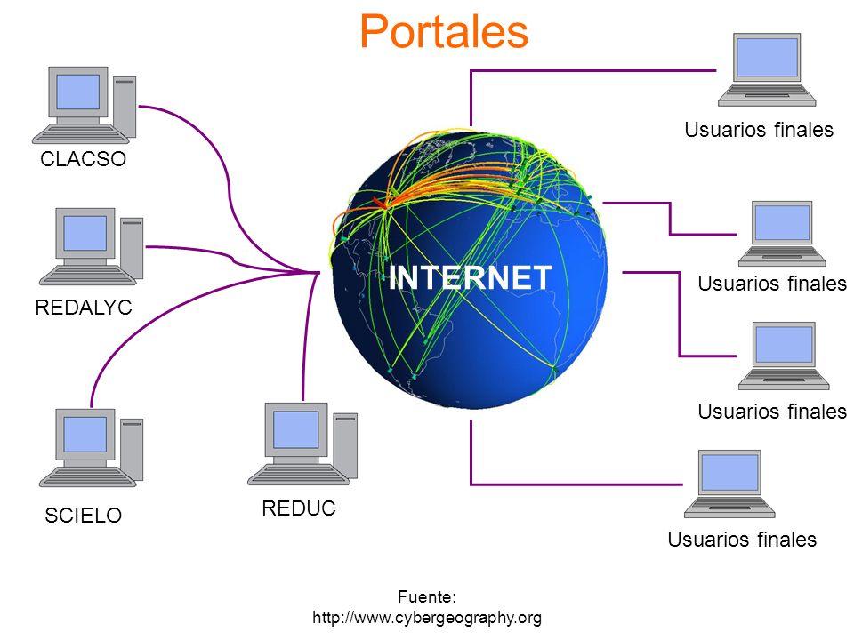Fuente: http://www.cybergeography.org Portales Usuarios finales SCIELO REDUC CLACSO REDALYC INTERNET Usuarios finales