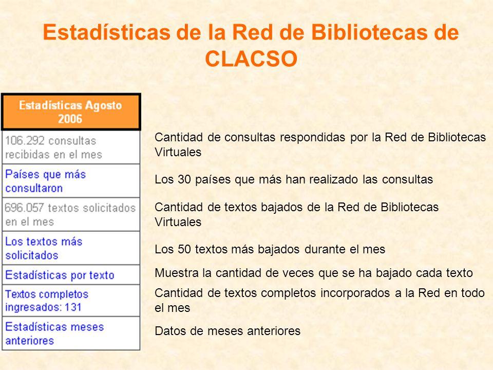 Estadísticas de la Red de Bibliotecas de CLACSO Cantidad de consultas respondidas por la Red de Bibliotecas Virtuales Cantidad de textos completos inc
