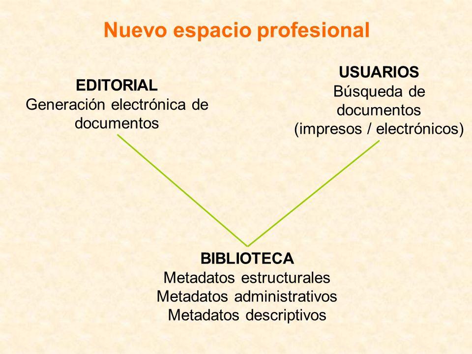 Nuevo espacio profesional BIBLIOTECA Metadatos estructurales Metadatos administrativos Metadatos descriptivos EDITORIAL Generación electrónica de docu