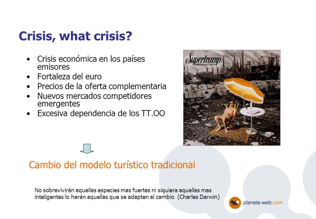 Crisis, what crisis? Crisis económica en los países emisores Fortaleza del euro Precios de la oferta complementaria Nuevos mercados competidores emerg