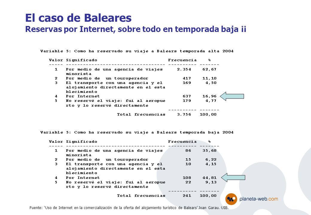 El caso de Baleares Reservas por Internet, sobre todo en temporada baja ¡¡ Fuente: Uso de Internet en la comercialización de la oferta del alojamiento