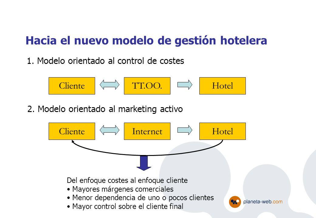 1. Modelo orientado al control de costes 2. Modelo orientado al marketing activo Cliente TT.OO.Hotel InternetHotel Hacia el nuevo modelo de gestión ho