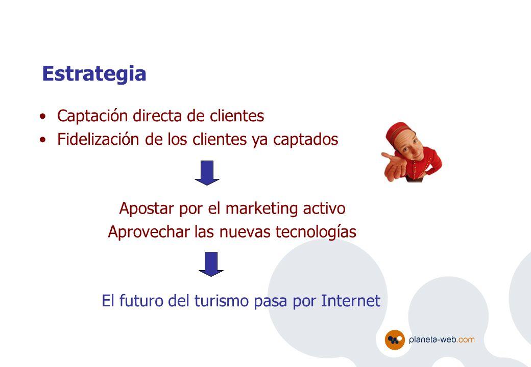 Apostar por el marketing activo Aprovechar las nuevas tecnologías Estrategia El futuro del turismo pasa por Internet Captación directa de clientes Fid