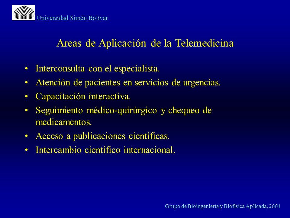 Universidad Simón Bolívar Grupo de Bioingeniería y Biofísica Aplicada, 2001 Areas de Aplicación de la Telemedicina Interconsulta con el especialista.