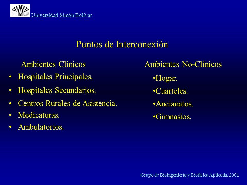 Universidad Simón Bolívar Grupo de Bioingeniería y Biofísica Aplicada, 2001 Hospitales Principales. Hospitales Secundarios. Centros Rurales de Asisten