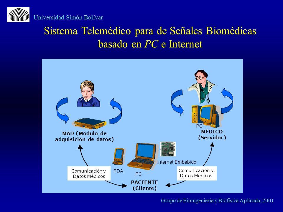 Universidad Simón Bolívar Grupo de Bioingeniería y Biofísica Aplicada, 2001 MAD Protocolo PC PC/PDA/IE del Paciente Cliente Nivel de Aplicaciones Comunicación y control Paciente Módulo de Adquisición de Datos (MAD) Módulos de aplicaciones Comunicación Especialista del Especialista PC o PDA Servidor Nivel de Aplicacioness Comunicación y control Protocolo Cliente-Servidor RS 232, USB, IrDA, RF TCP/IP BD del Paciente Base de Datos Diagrama en Bloques de Sistema Telemédico para Señales Biomédicas vía Internet