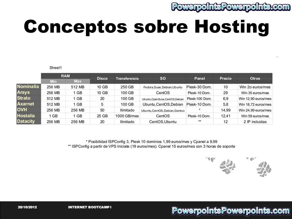 20/10/2012INTERNET BOOTCAMP I Conceptos sobre Hosting