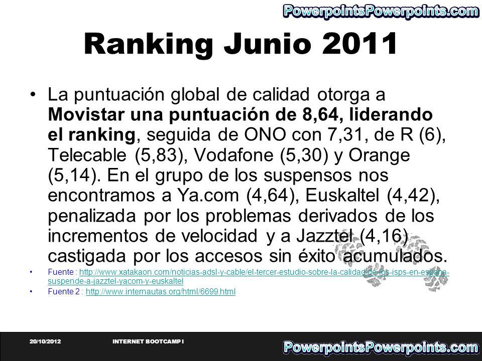 20/10/2012INTERNET BOOTCAMP I Ranking Junio 2011 La puntuación global de calidad otorga a Movistar una puntuación de 8,64, liderando el ranking, segui