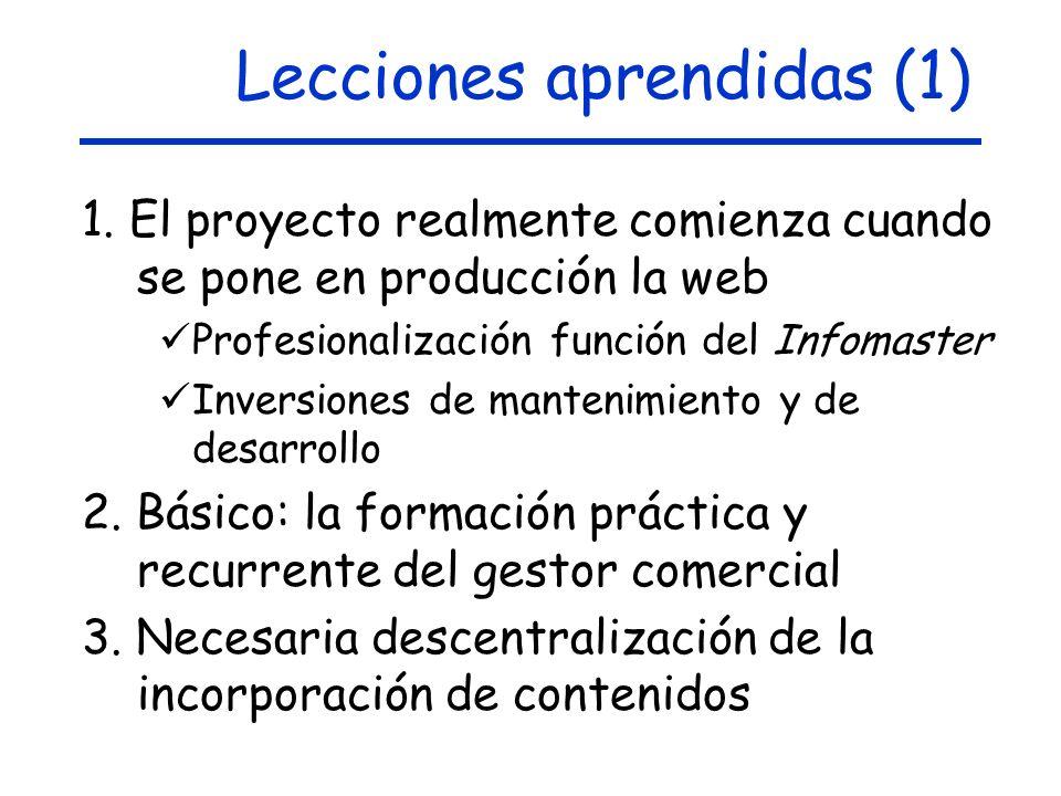Lecciones aprendidas (1) 1.