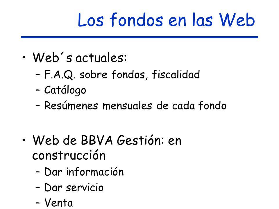 Los fondos en las Web Web´s actuales: –F.A.Q.