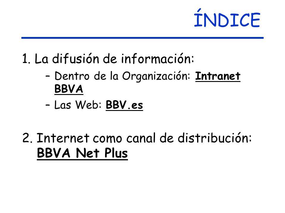 ÍNDICE 1.La difusión de información: –Dentro de la Organización: Intranet BBVA –Las Web: BBV.es 2.