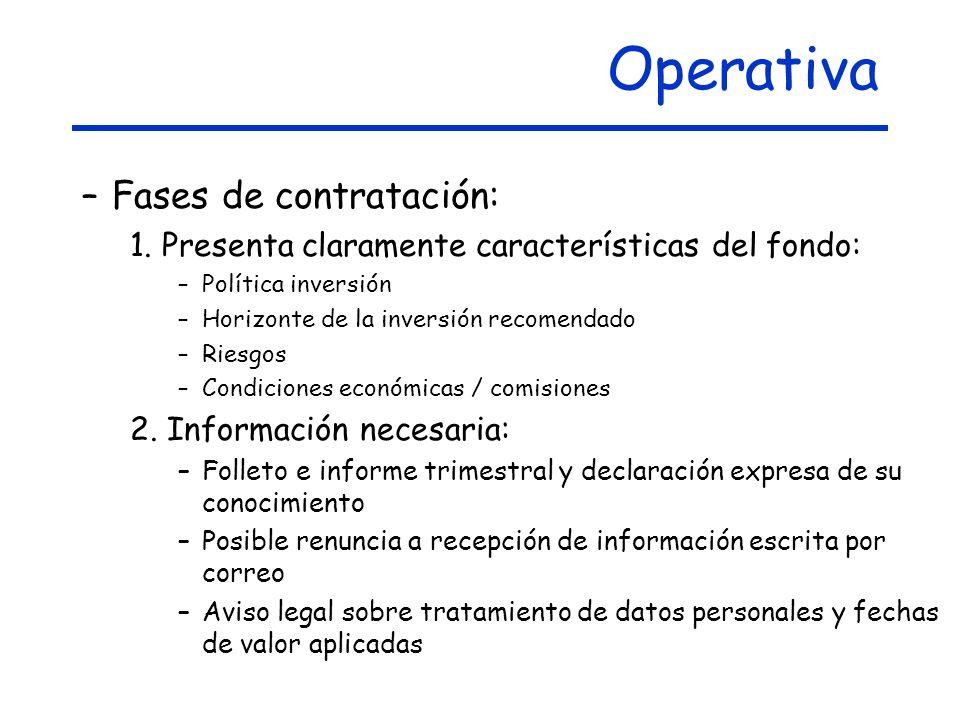 Operativa –Fases de contratación: 1.