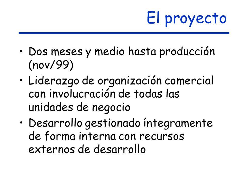 El proyecto Dos meses y medio hasta producción (nov/99) Liderazgo de organización comercial con involucración de todas las unidades de negocio Desarrollo gestionado íntegramente de forma interna con recursos externos de desarrollo