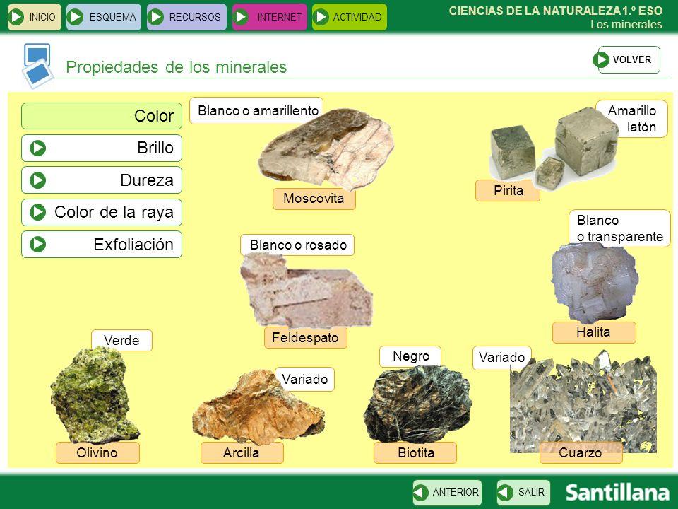 CIENCIAS DE LA NATURALEZA 1.º ESO Los minerales Propiedades de los minerales INICIOESQUEMARECURSOSINTERNETACTIVIDAD SALIRANTERIOR Feldespato Blanco o