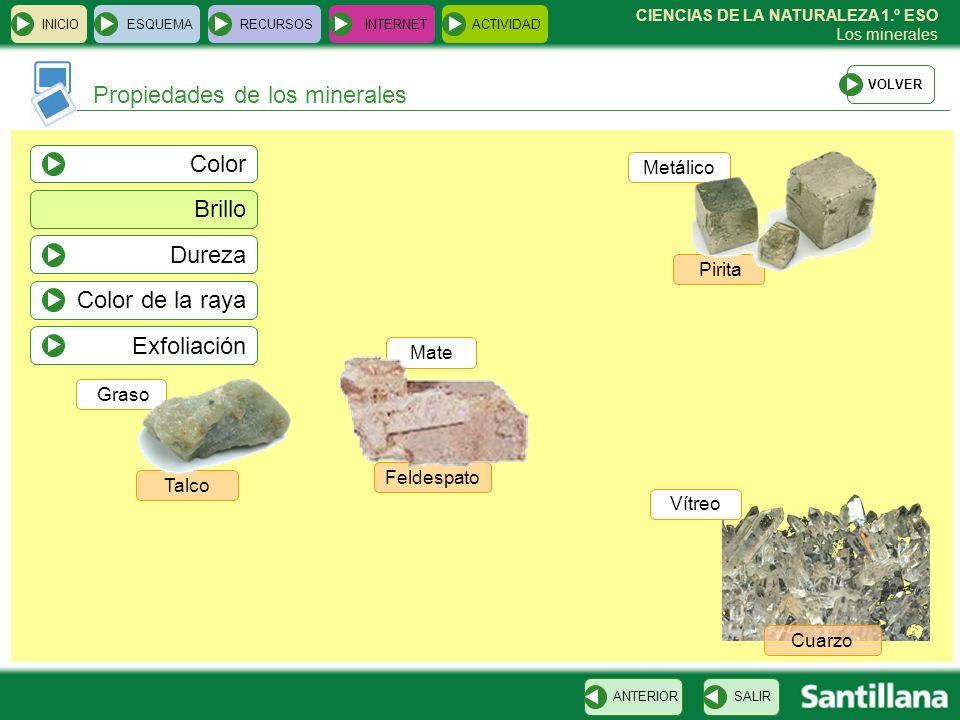 CIENCIAS DE LA NATURALEZA 1.º ESO Los minerales Propiedades de los minerales INICIOESQUEMARECURSOSINTERNETACTIVIDAD SALIRANTERIOR Feldespato Mate Cuar