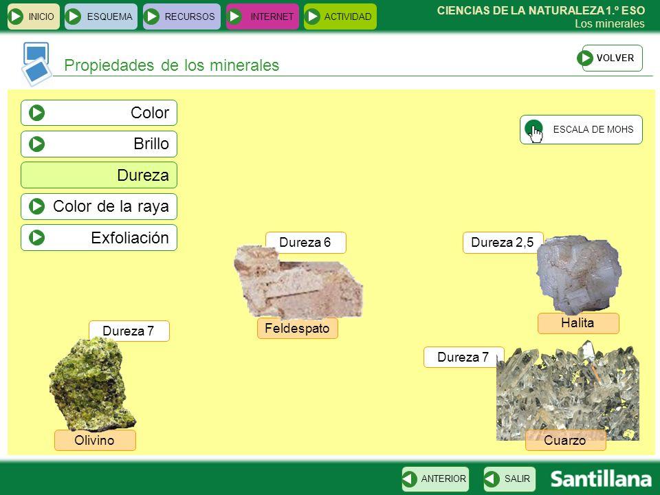 CIENCIAS DE LA NATURALEZA 1.º ESO Los minerales Propiedades de los minerales INICIOESQUEMARECURSOSINTERNETACTIVIDAD SALIRANTERIOR ESCALA DE MOHS Durez
