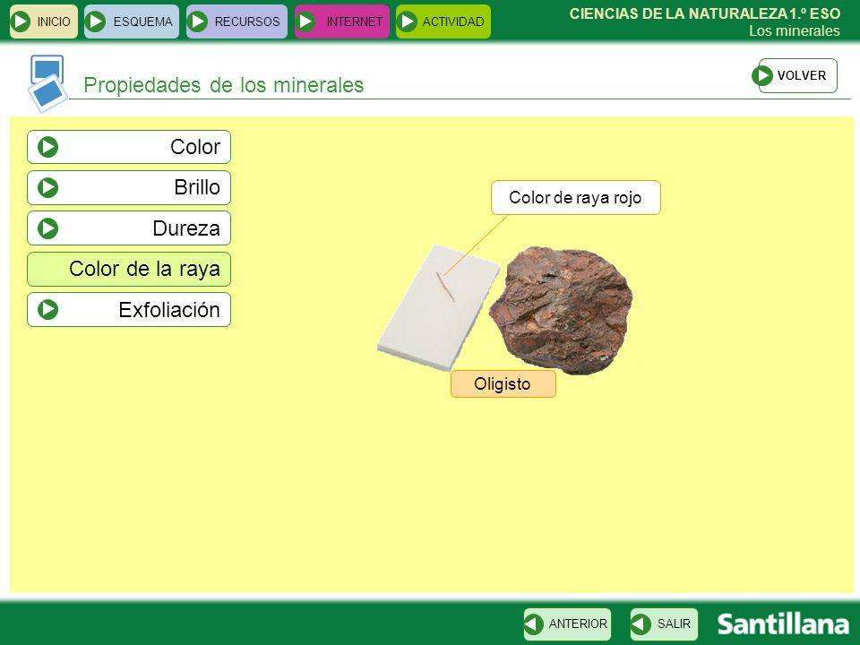 CIENCIAS DE LA NATURALEZA 1.º ESO Los minerales Propiedades de los minerales INICIOESQUEMARECURSOSINTERNETACTIVIDAD SALIRANTERIOR ColorBrilloDureza Ol