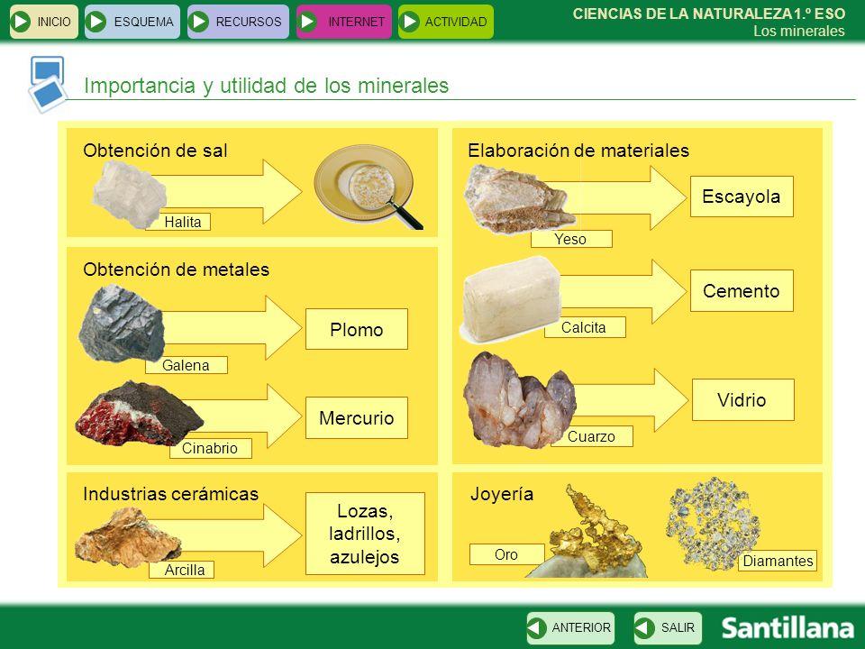 CIENCIAS DE LA NATURALEZA 1.º ESO Los minerales INICIOESQUEMARECURSOSINTERNETACTIVIDAD Importancia y utilidad de los minerales SALIRANTERIOR Obtención