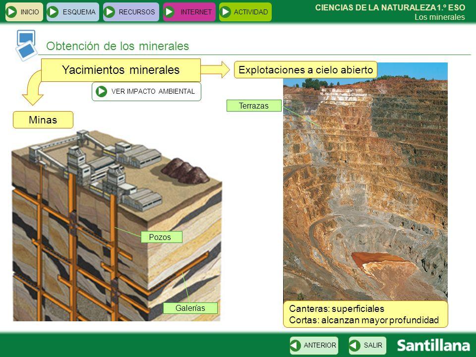 CIENCIAS DE LA NATURALEZA 1.º ESO Los minerales INICIOESQUEMARECURSOSINTERNETACTIVIDAD Obtención de los minerales SALIRANTERIOR Yacimientos minerales