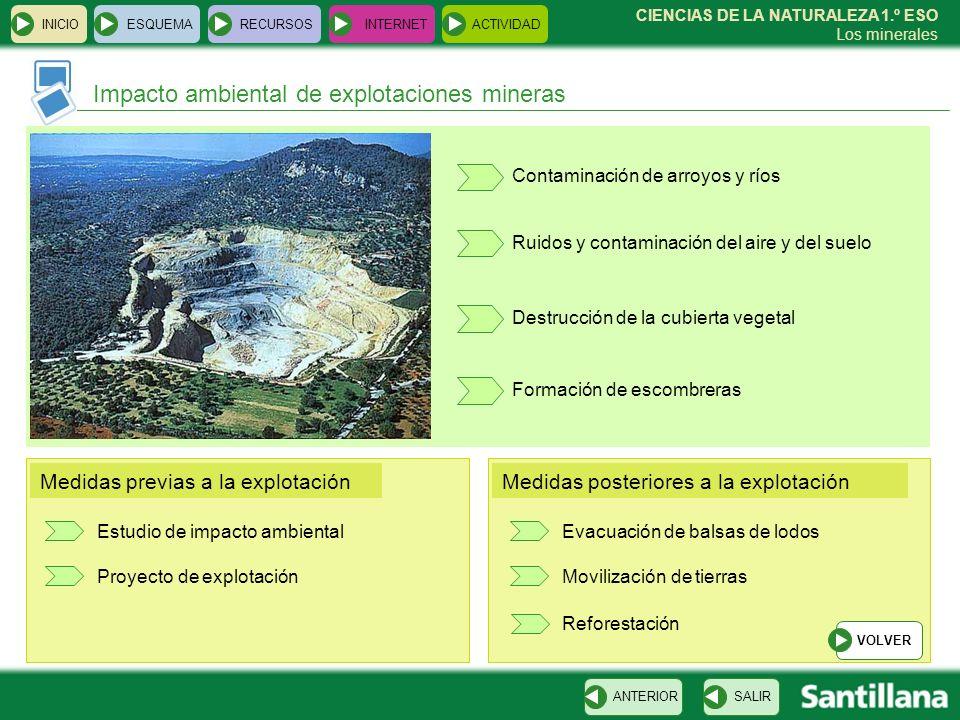 CIENCIAS DE LA NATURALEZA 1.º ESO Los minerales INICIOESQUEMARECURSOSINTERNETACTIVIDAD Impacto ambiental de explotaciones mineras SALIRANTERIOR Contam