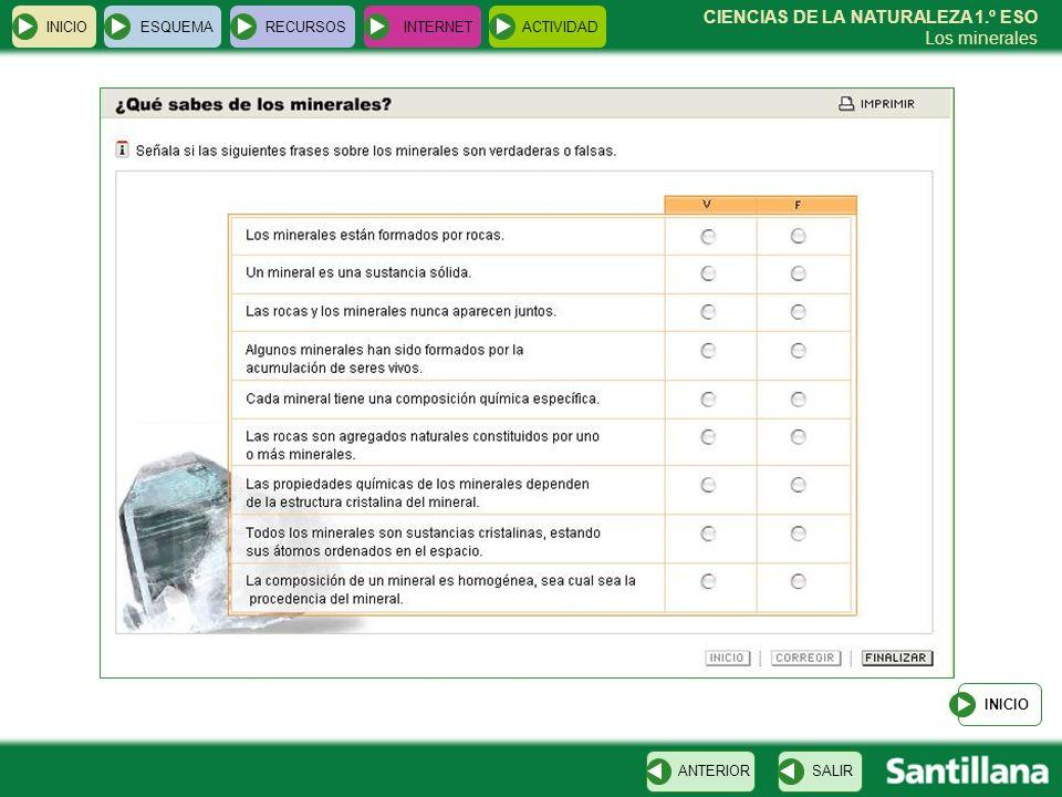 CIENCIAS DE LA NATURALEZA 1.º ESO Los minerales INICIOESQUEMARECURSOSINTERNETACTIVIDAD INICIO SALIRANTERIOR