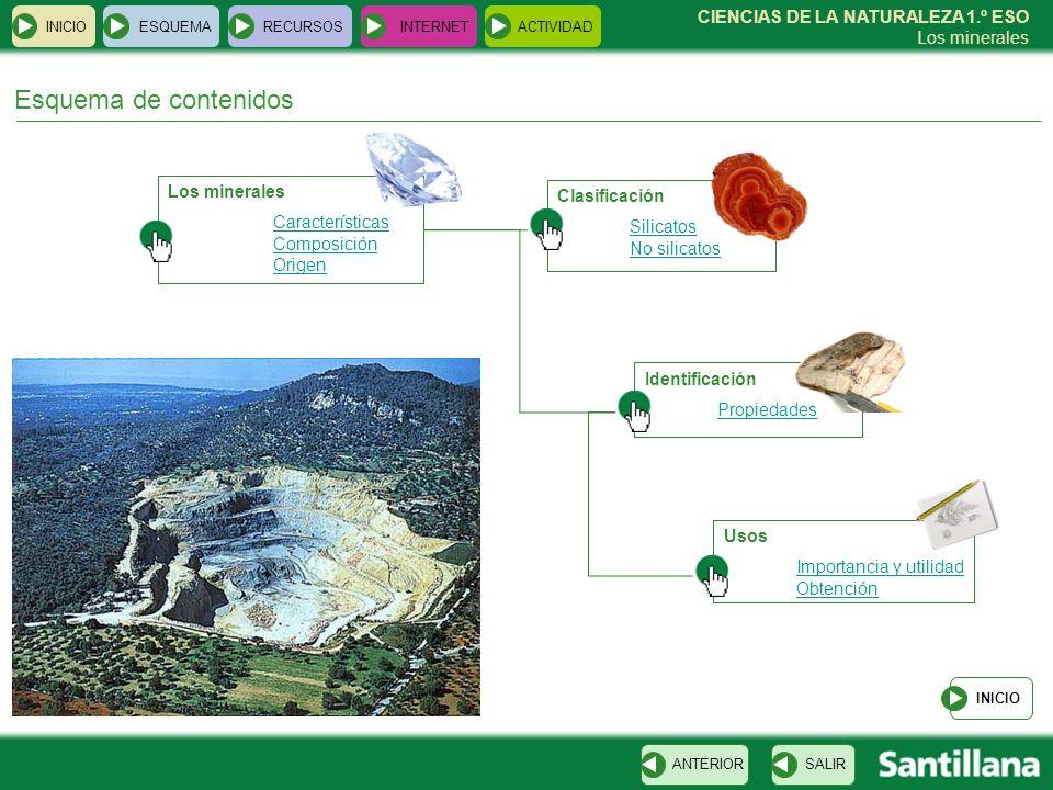 CIENCIAS DE LA NATURALEZA 1.º ESO Los minerales Esquema de contenidos Los minerales Características Composición Origen INICIOESQUEMARECURSOSINTERNETAC