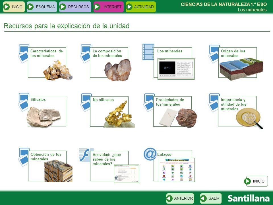 CIENCIAS DE LA NATURALEZA 1.º ESO Los minerales INICIOESQUEMARECURSOSINTERNETACTIVIDAD INICIO Enlaces Recursos para la explicación de la unidad SALIRA