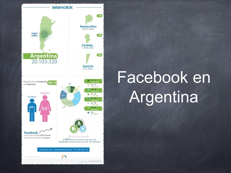 Facebook en Argentina