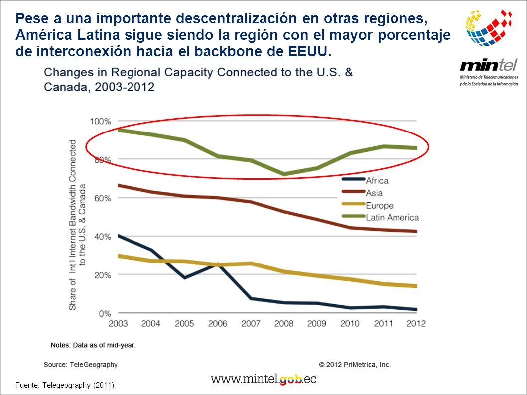 Pese a una importante descentralización en otras regiones, América Latina sigue siendo la región con el mayor porcentaje de interconexión hacia el bac