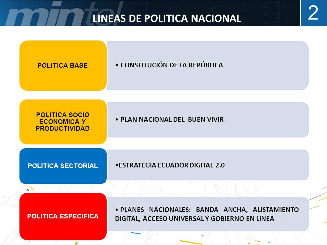CONSTITUCIÓN DE LA REPÚBLICA POLITICA BASE PLAN NACIONAL DEL BUEN VIVIR POLITICA SOCIO ECONOMICA Y PRODUCTIVIDAD ESTRATEGIA ECUADOR DIGITAL 2.0 POLITI