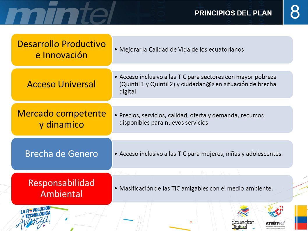 8 PRINCIPIOS DEL PLAN Mejorar la Calidad de Vida de los ecuatorianos Desarrollo Productivo e Innovación Acceso inclusivo a las TIC para sectores con m