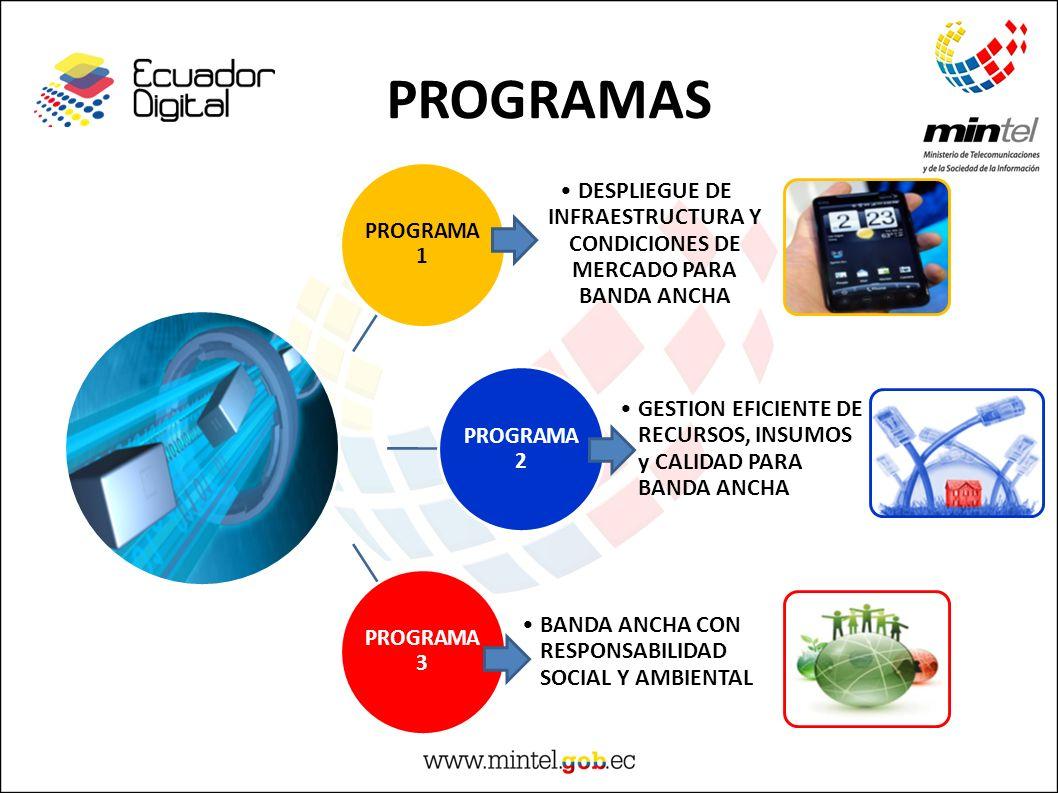 PROGRAMAS PROGRAMA 1 DESPLIEGUE DE INFRAESTRUCTURA Y CONDICIONES DE MERCADO PARA BANDA ANCHA PROGRAMA 2 GESTION EFICIENTE DE RECURSOS, INSUMOS y CALID
