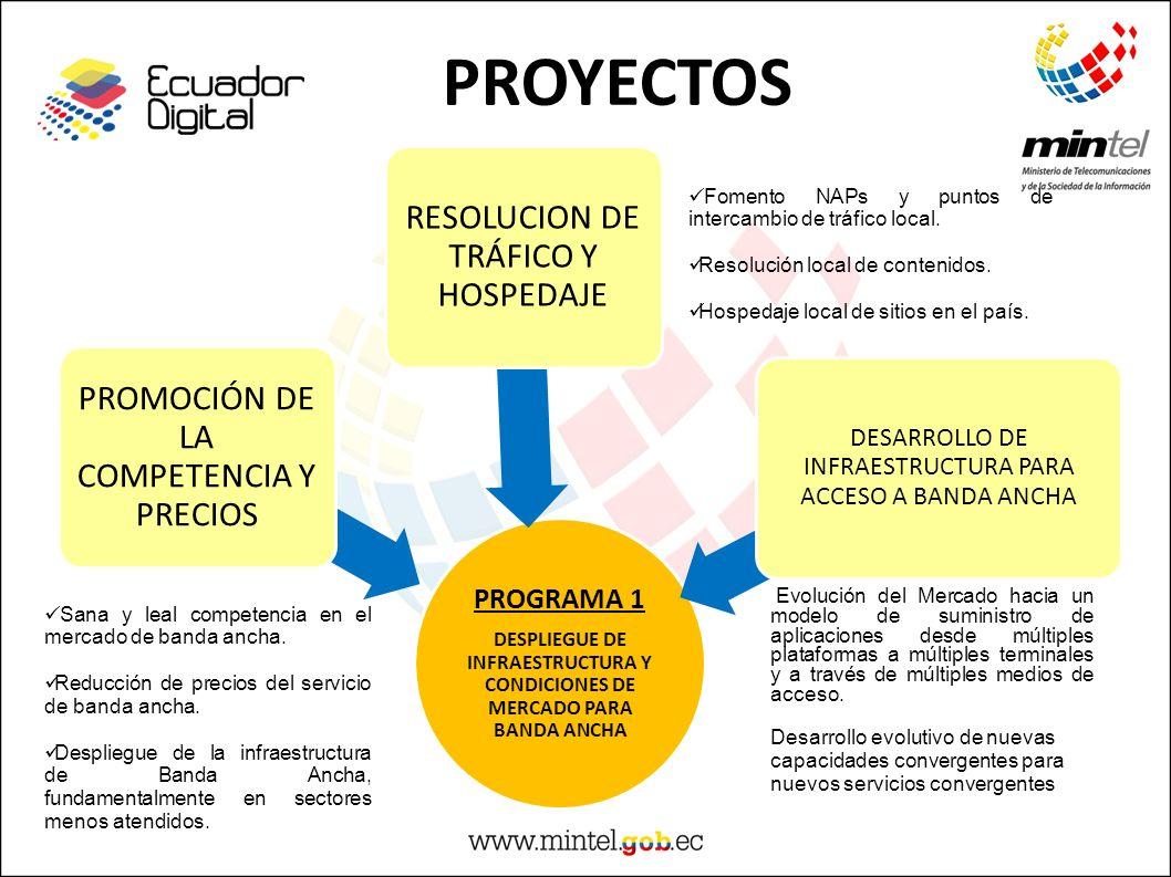 PROGRAMA 1 DESPLIEGUE DE INFRAESTRUCTURA Y CONDICIONES DE MERCADO PARA BANDA ANCHA PROMOCIÓN DE LA COMPETENCIA Y PRECIOS RESOLUCION DE TRÁFICO Y HOSPE