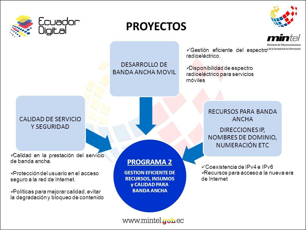 PROGRAMA 2 GESTION EFICIENTE DE RECURSOS, INSUMOS y CALIDAD PARA BANDA ANCHA CALIDAD DE SERVICIO Y SEGURIDAD DESARROLLO DE BANDA ANCHA MOVIL RECURSOS