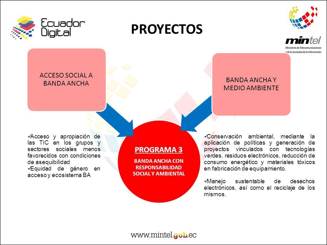 PROGRAMA 3 BANDA ANCHA CON RESPONSABILIDAD SOCIAL Y AMBIENTAL ACCESO SOCIAL A BANDA ANCHA BANDA ANCHA Y MEDIO AMBIENTE PROYECTOS Conservación ambienta