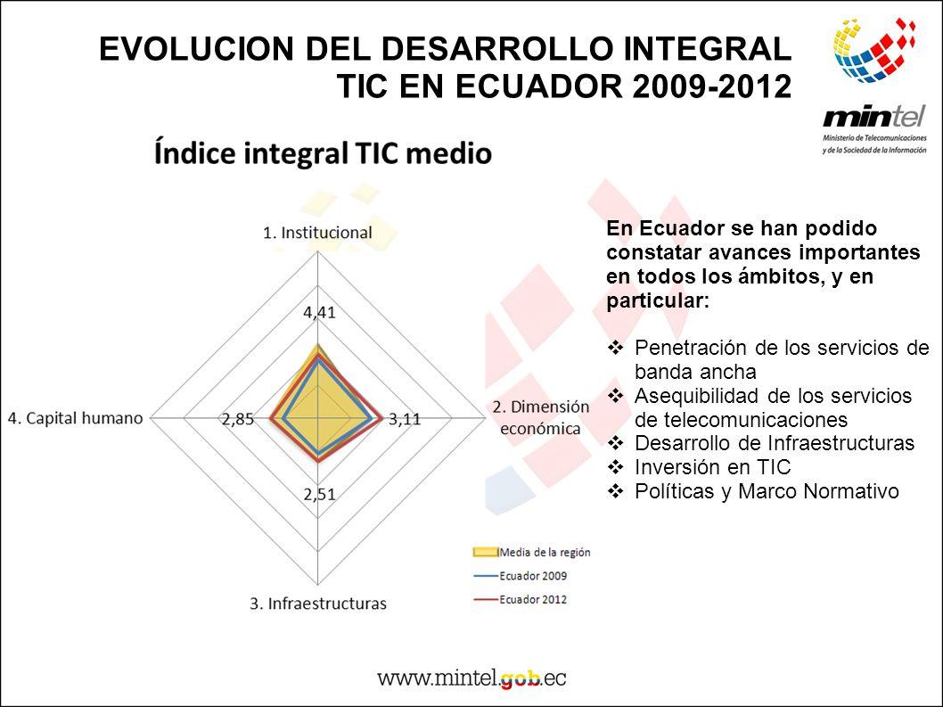 EVOLUCION DEL DESARROLLO INTEGRAL TIC EN ECUADOR 2009-2012 En Ecuador se han podido constatar avances importantes en todos los ámbitos, y en particula
