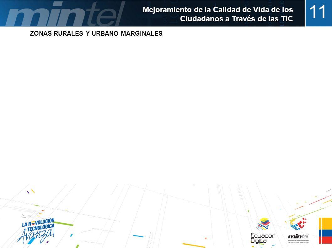 11 Mejoramiento de la Calidad de Vida de los Ciudadanos a Través de las TIC Mas de 1000.000 de habitantes de las zonas rurales y urbano marginales ben