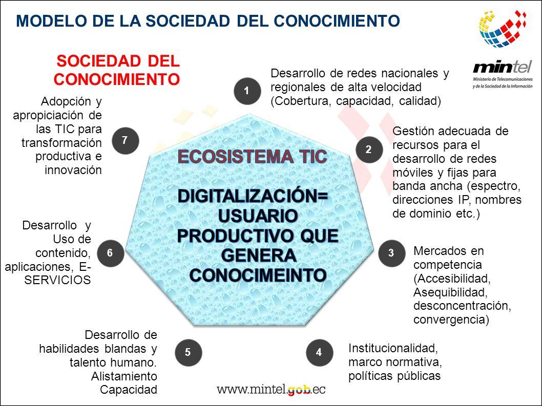 1 2 3 45 6 7 Mercados en competencia (Accesibilidad, Asequibilidad, desconcentración, convergencia) Desarrollo de redes nacionales y regionales de alt