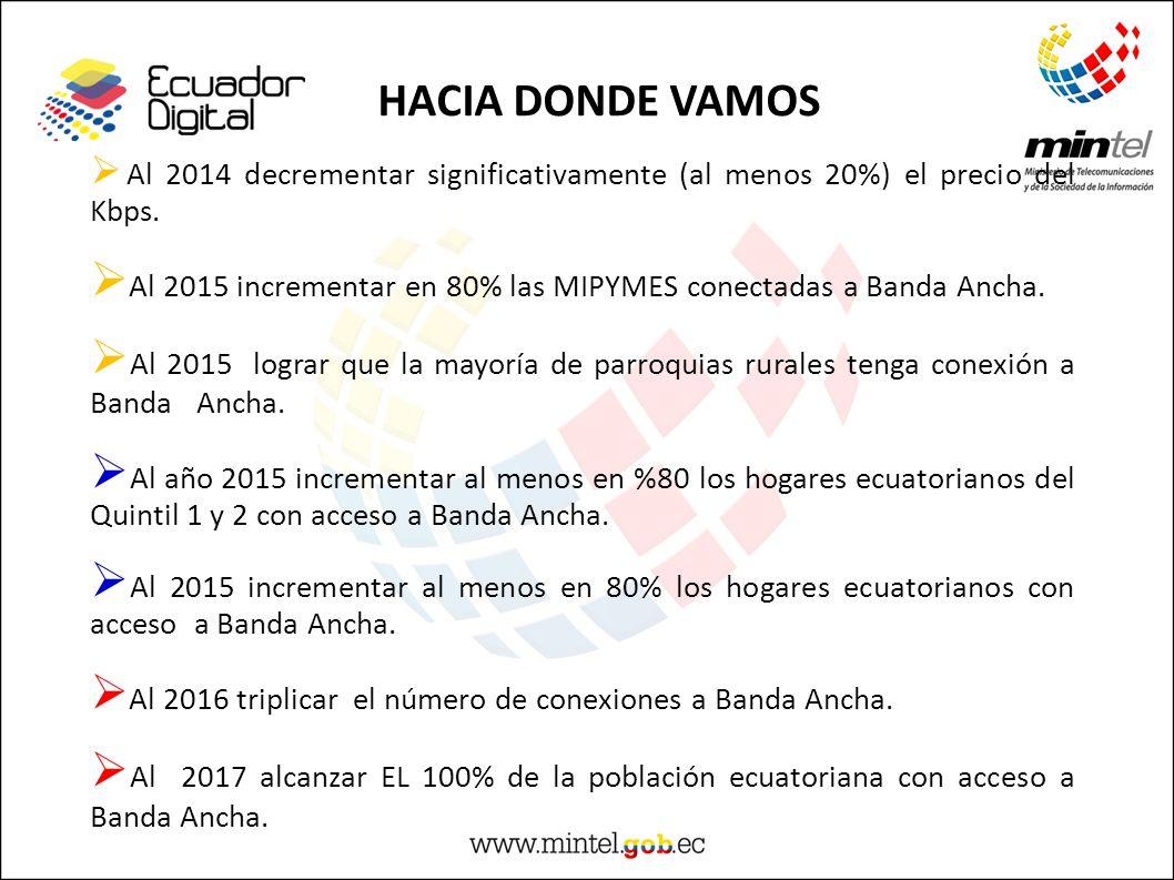HACIA DONDE VAMOS Al 2014 decrementar significativamente (al menos 20%) el precio del Kbps. Al 2015 incrementar en 80% las MIPYMES conectadas a Banda