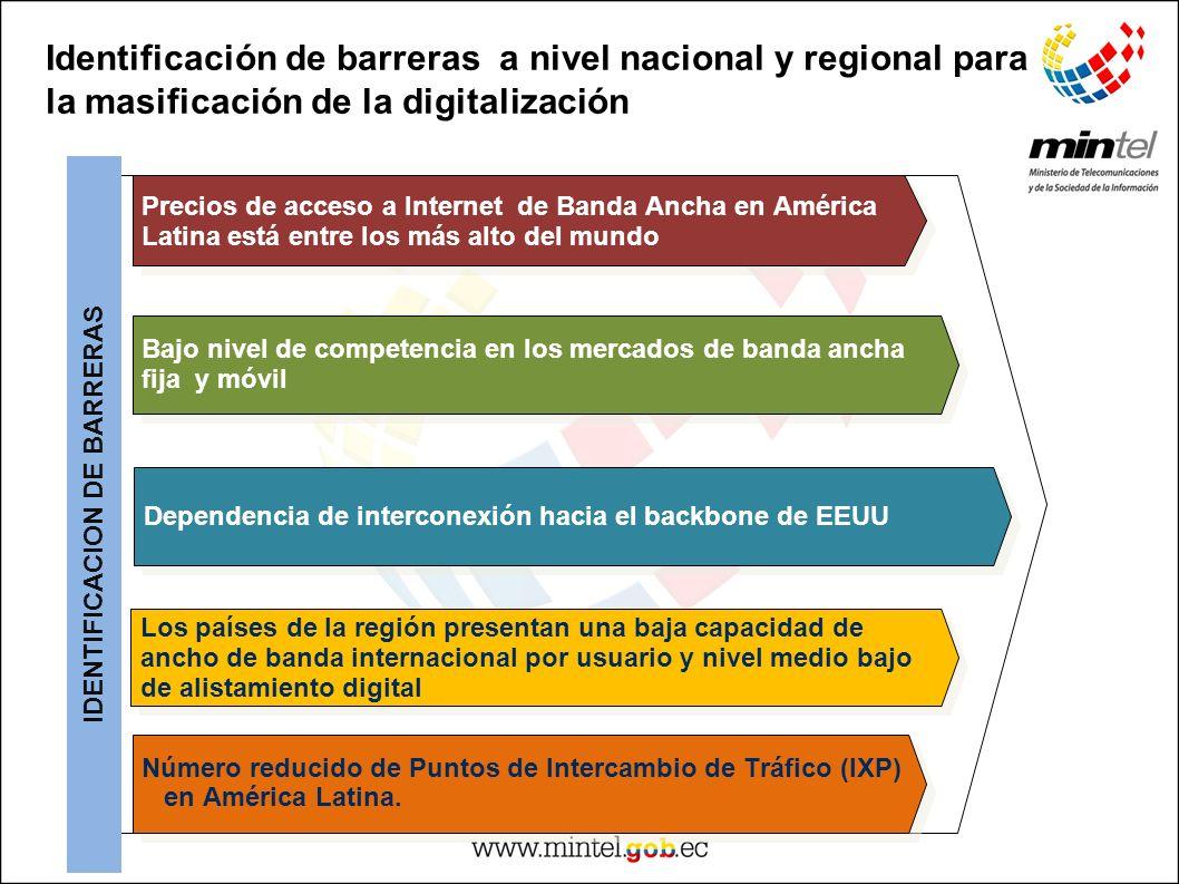 Identificación de barreras a nivel nacional y regional para la masificación de la digitalización 1. Desmovilización IDENTIFICACION DE BARRERAS Precios