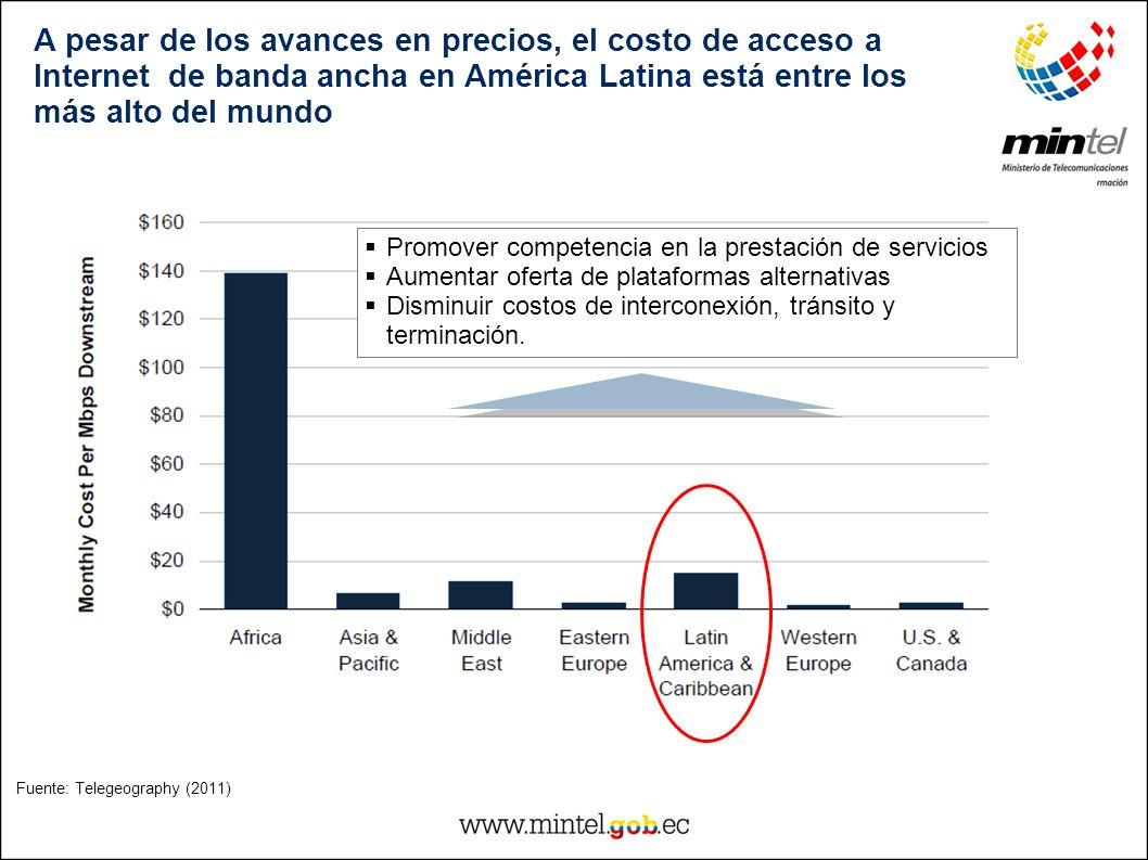 Fuente: Telegeography (2011) A pesar de los avances en precios, el costo de acceso a Internet de banda ancha en América Latina está entre los más alto