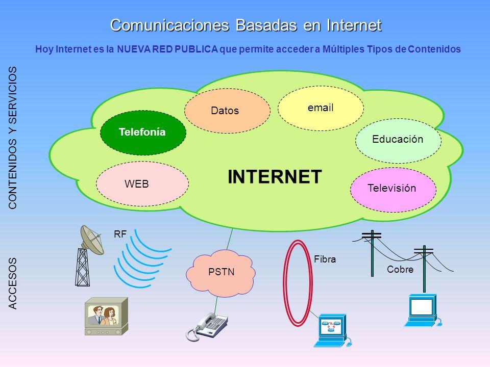 Comunicaciones Basadas en Internet Hoy Internet es la NUEVA RED PUBLICA que permite acceder a Múltiples Tipos de Contenidos email Cobre Fibra PSTN RF